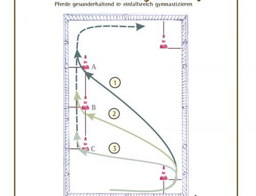 Spannende Übungen mit diagonalen Linien – Blog 2